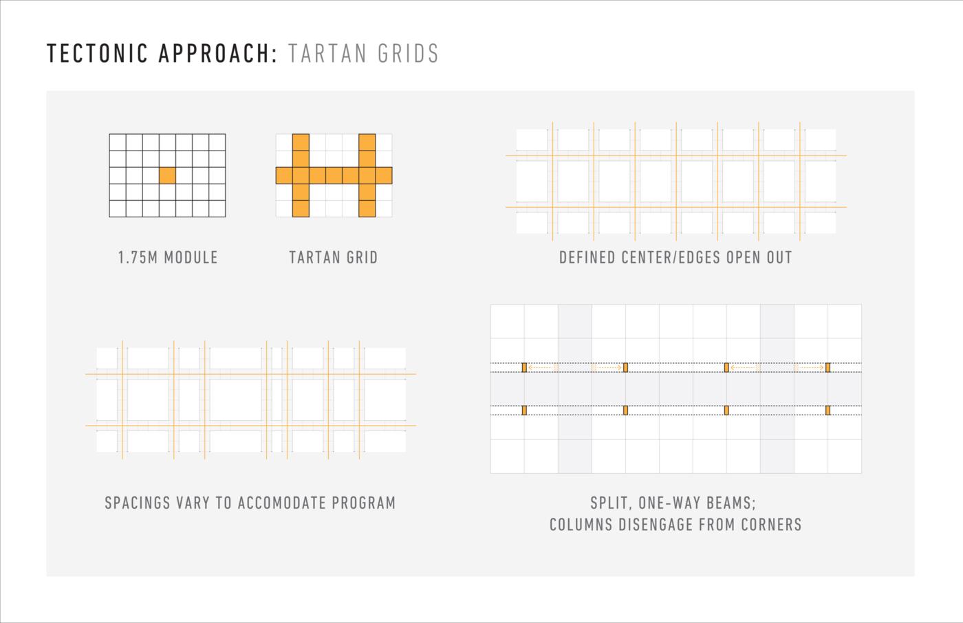 4-tartan-grid
